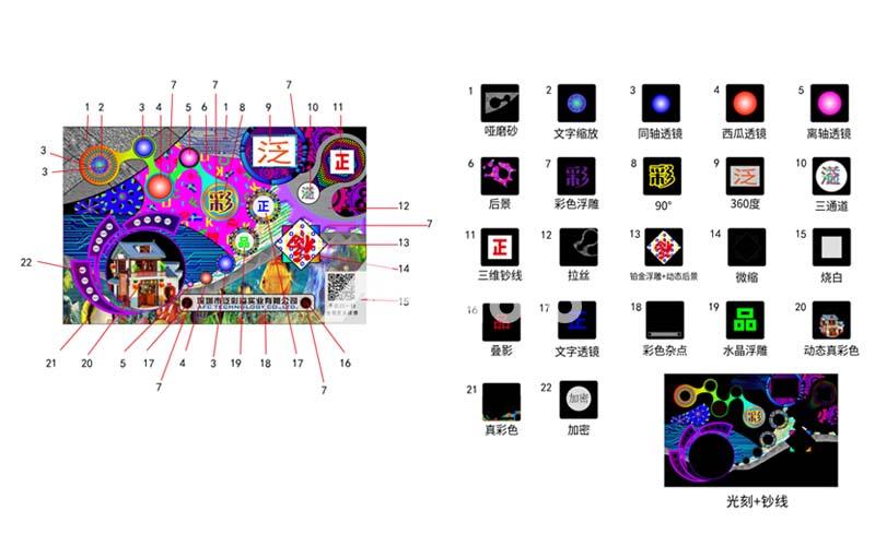 光学全息技术