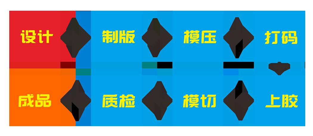 激光防伪标签制作流程